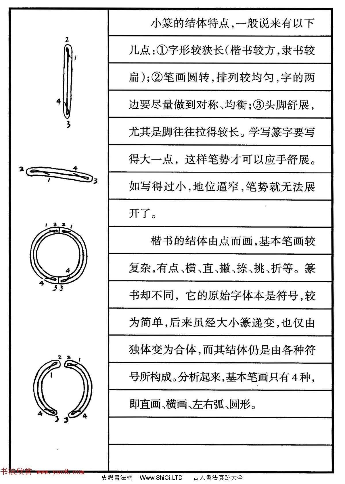 鋼筆書法教程 篆書基本點畫及結構特點(共5張圖片)