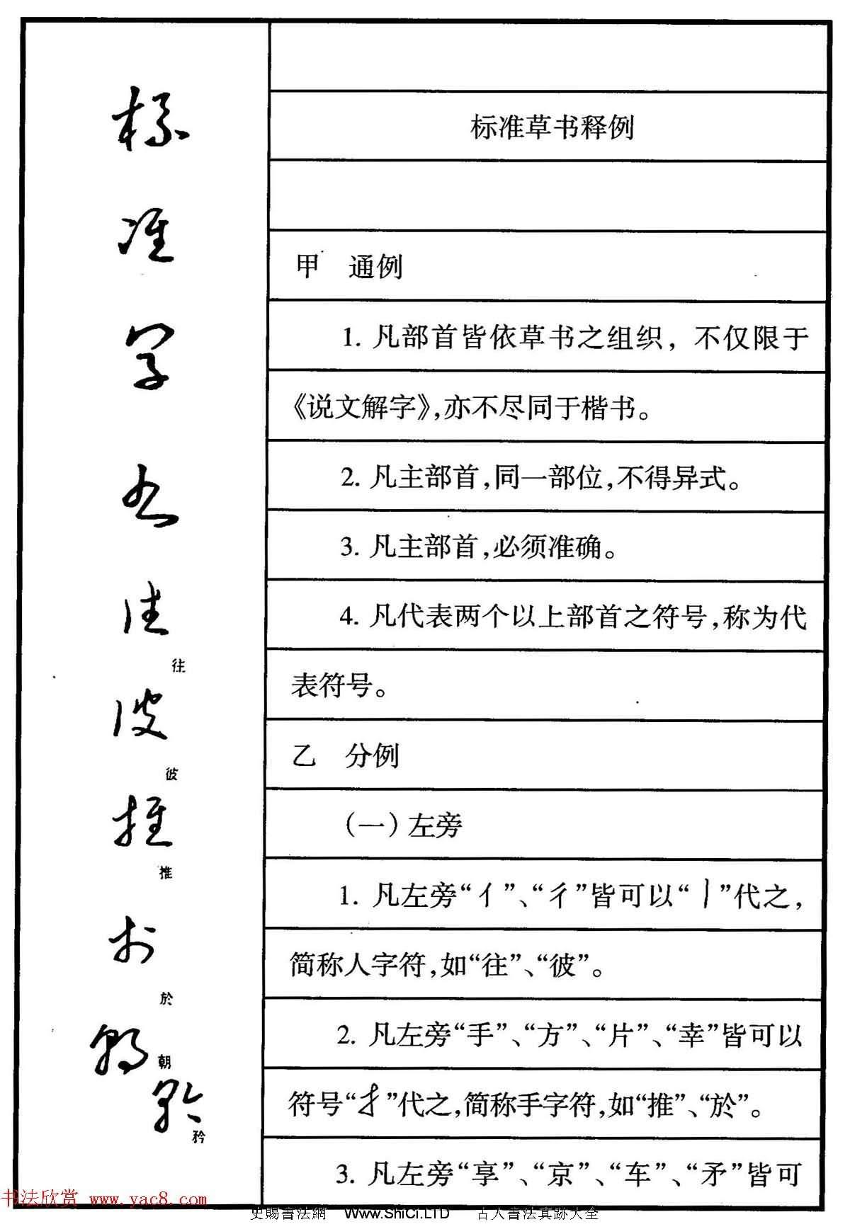 鋼筆書法教程 於右任標準草書釋例(共15張圖片)